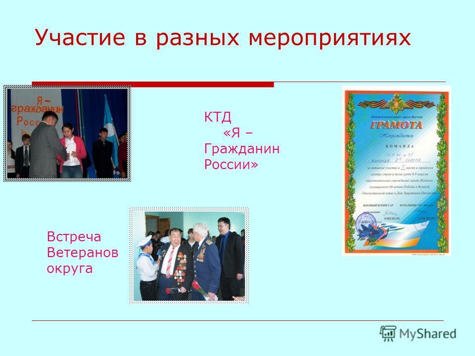 Участие в разных мероприятиях КТД «Я – Гражданин России» Встреча Ветеранов округа