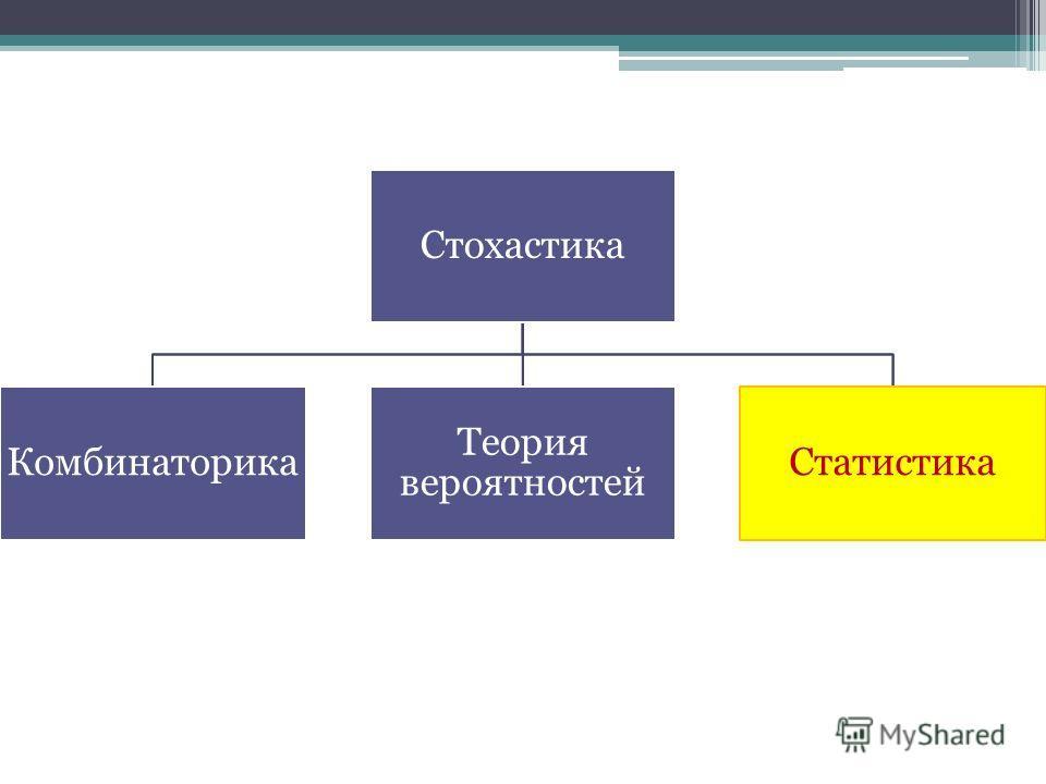 Стохастика Комбинаторика Теория вероятностей Статистика Стохастика Комбинаторика Теория вероятностей Статистика