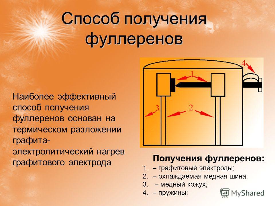 Способ получения фуллеренов Получения фуллеренов: 1.– графитовые электроды; 2.– охлаждаемая медная шина; 3. – медный кожух; 4.– пружины; Наиболее эффективный способ получения фуллеренов основан на термическом разложении графита- электролитический наг