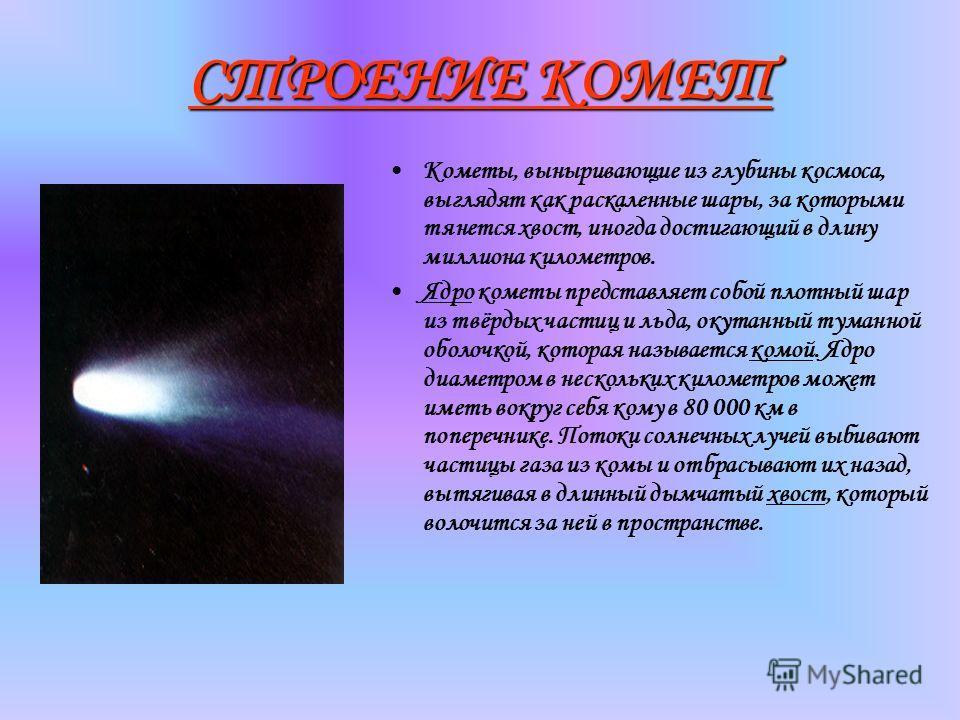 СТРОЕНИЕ КОМЕТ Кометы, выныривающие из глубины космоса, выглядят как раскаленные шары, за которыми тянется хвост, иногда достигающий в длину миллиона километров. Ядро кометы представляет собой плотный шар из твёрдых частиц и льда, окутанный туманной