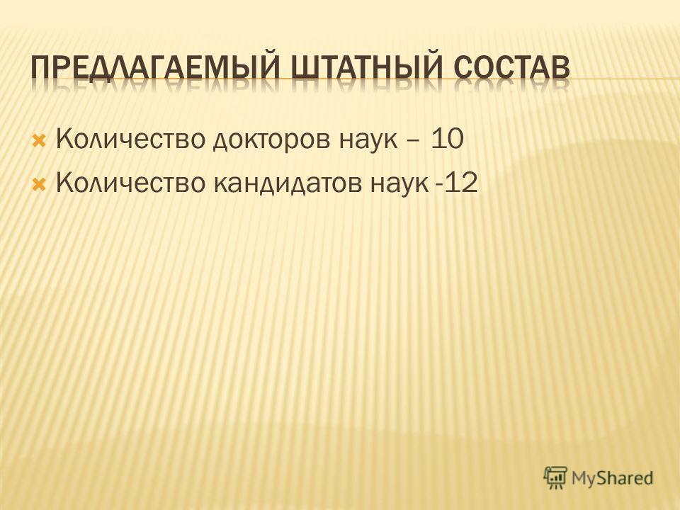 Количество докторов наук – 10 Количество кандидатов наук -12