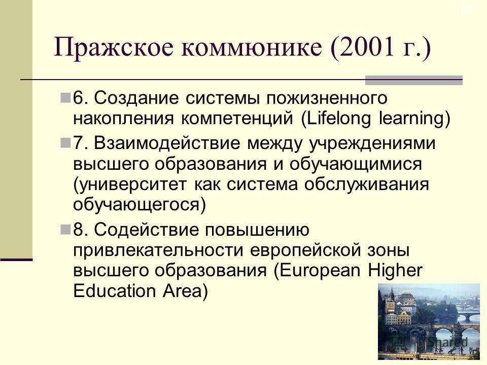 Пражское коммюнике (2001 г.) 6. Создание системы пожизненного накопления компетенций (Lifelong learning) 7. Взаимодействие между учреждениями высшего образования и обучающимися (университет как система обслуживания обучающегося) 8. Содействие повышен