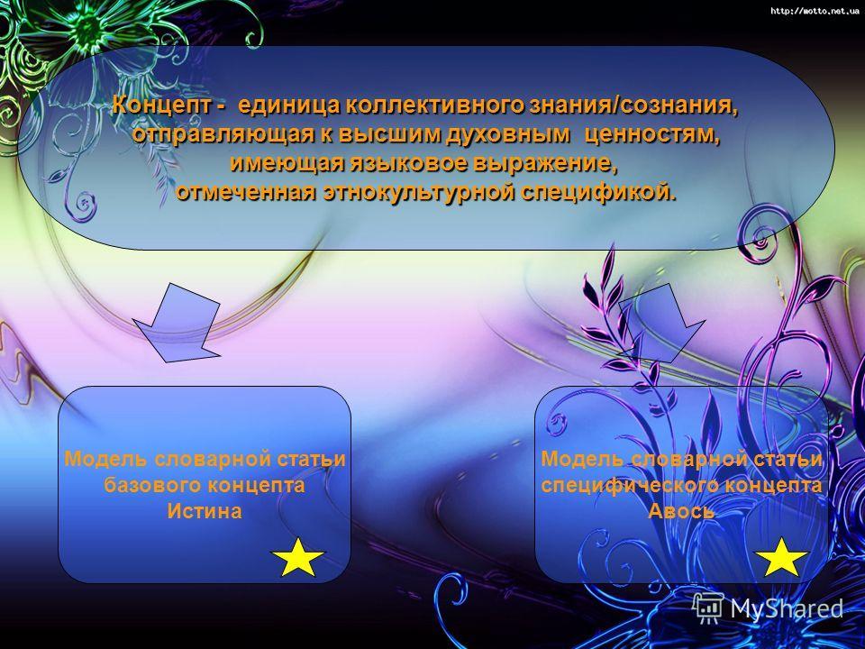 Концепт - единица коллективного знания/сознания, отправляющая к высшим духовным ценностям, отправляющая к высшим духовным ценностям, имеющая языковое выражение, отмеченная этнокультурной спецификой. Модель словарной статьи базового концепта Истина Мо