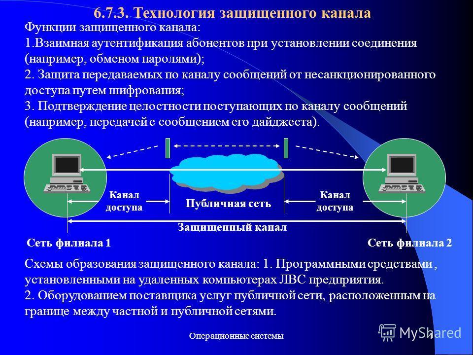 4 6.7.3. Технология защищенного канала Функции защищенного канала: 1.Взаимная аутентификация абонентов при установлении соединения (например, обменом паролями); 2. Защита передаваемых по каналу сообщений от несанкционированного доступа путем шифрован