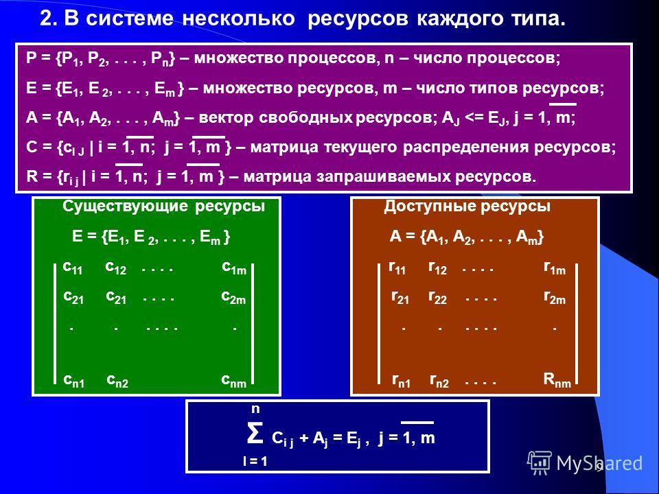 9 2. В системе несколько ресурсов каждого типа. P = {P 1, P 2,..., P n } – множество процессов, n – число процессов; E = {E 1, E 2,..., E m } – множество ресурсов, m – число типов ресурсов; A = {A 1, A 2,..., A m } – вектор свободных ресурсов; A J