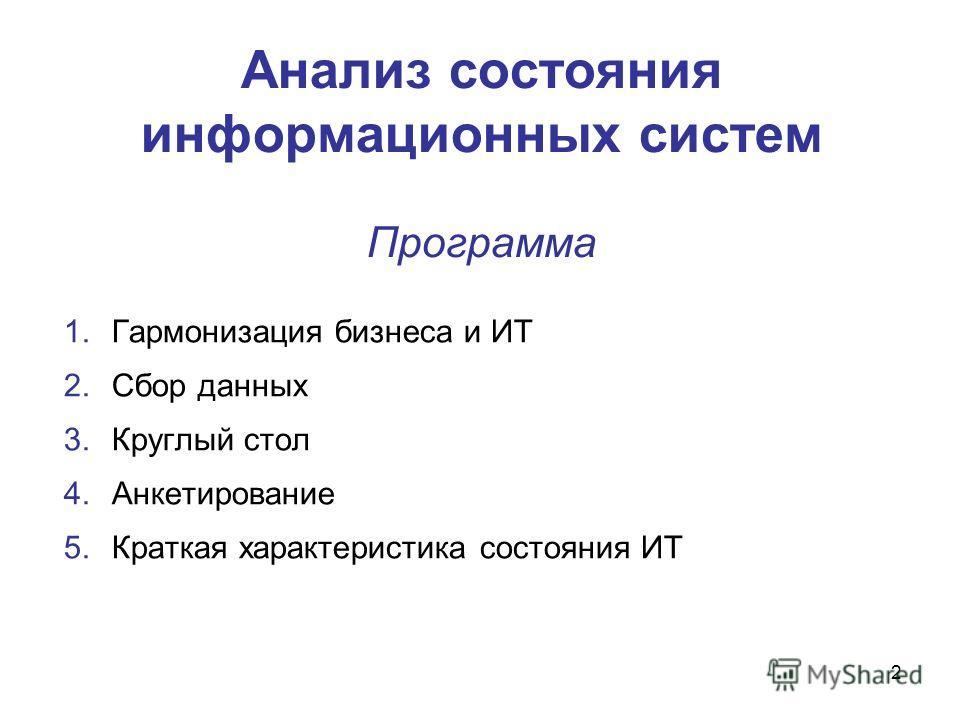 2 Анализ состояния информационных систем Программа 1.Гармонизация бизнеса и ИТ 2.Сбор данных 3.Круглый стол 4.Анкетирование 5.Краткая характеристика состояния ИТ