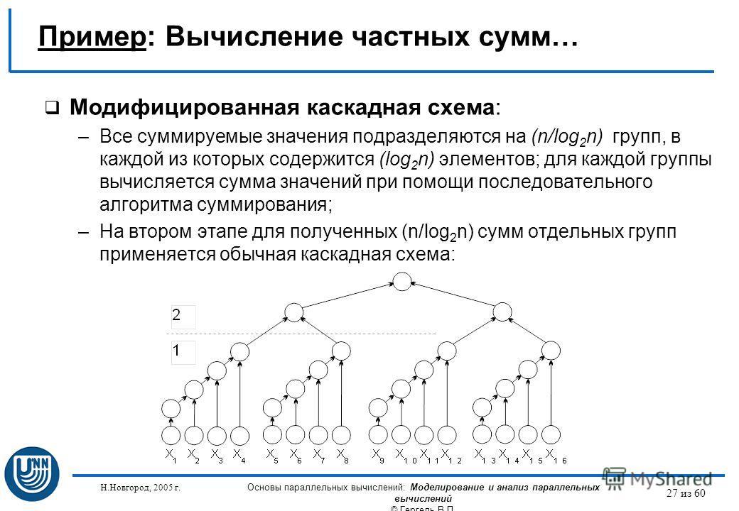Н.Новгород, 2005 г. Основы параллельных вычислений: Моделирование и анализ параллельных вычислений © Гергель В.П. 27 из 60 Пример: Вычисление частных сумм… Модифицированная каскадная схема: –Все суммируемые значения подразделяются на (n/log 2 n) груп