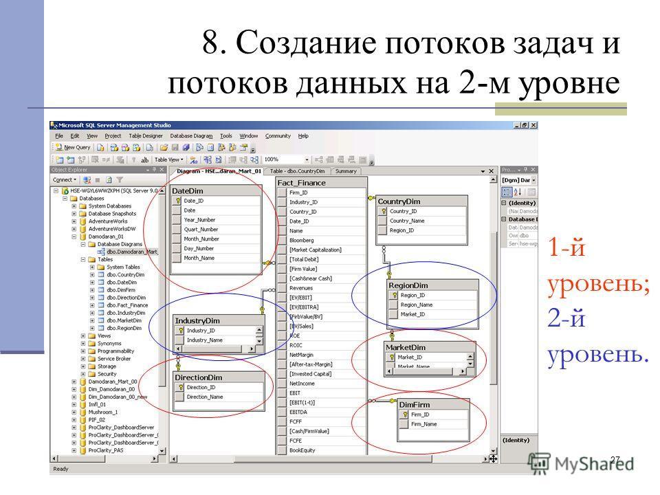 27 8. Создание потоков задач и потоков данных на 2-м уровне 1-й уровень; 2-й уровень.