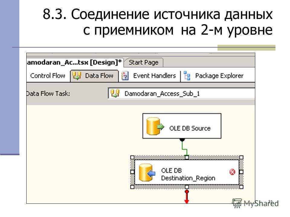 31 8.3. Соединение источника данных с приемником на 2-м уровне