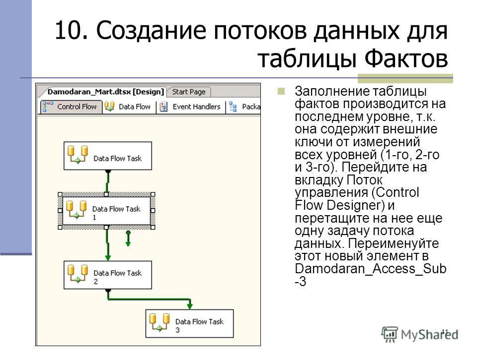 41 10. Создание потоков данных для таблицы Фактов Заполнение таблицы фактов производится на последнем уровне, т.к. она содержит внешние ключи от измерений всех уровней (1-го, 2-го и 3-го). Перейдите на вкладку Поток управления (Control Flow Designer)