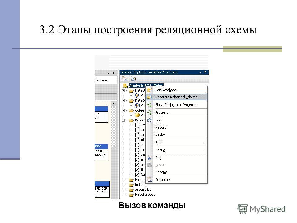 3.2. Этапы построения реляционной схемы Вызов команды