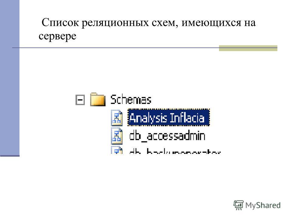 Список реляционных схем, имеющихся на сервере