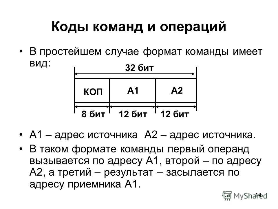 14 Коды команд и операций В простейшем случае формат команды имеет вид: A1 – адрес источника А2 – адрес источника. В таком формате команды первый операнд вызывается по адресу А1, второй – по адресу А2, а третий – результат – засылается по адресу прие