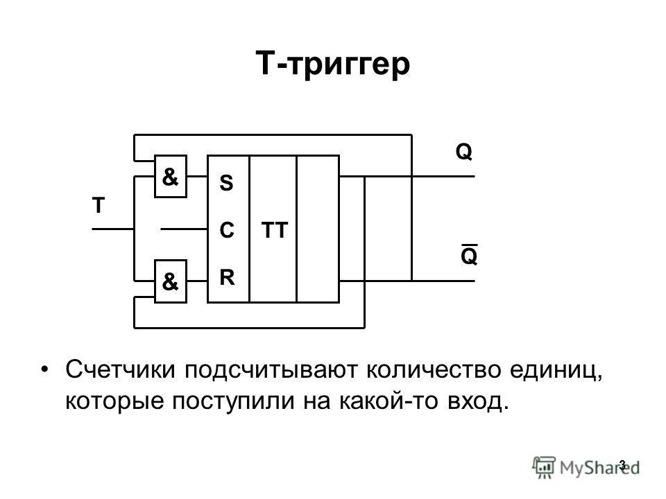 3 T-триггер Счетчики подсчитывают количество единиц, которые поступили на какой-то вход. & & Q Q S R CTT Т