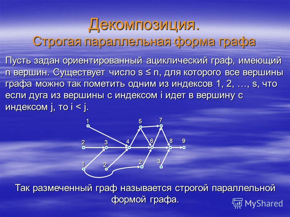 Декомпозиция. Строгая параллельная форма графа Пусть задан ориентированный ациклический граф, имеющий n вершин. Существует число s n, для которого все вершины графа можно так пометить одним из индексов 1, 2, …, s, что если дуга из вершины с индексом