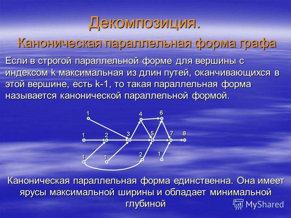 Декомпозиция. Каноническая параллельная форма графа Если в строгой параллельной форме для вершины с индексом k максимальная из длин путей, оканчивающихся в этой вершине, есть k-1, то такая параллельная форма называется канонической параллельной формо