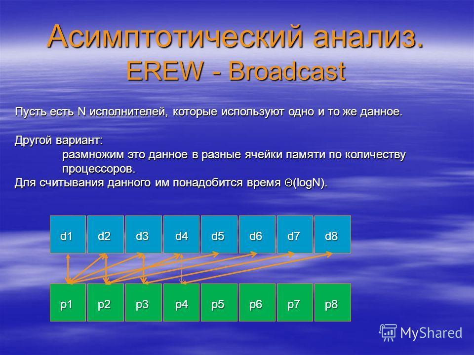 Асимптотический анализ. EREW - Broadcast Пусть есть N исполнителей, которые используют одно и то же данное. Другой вариант: размножим это данное в разные ячейки памяти по количеству процессоров. Для считывания данного им понадобится время (logN). d1