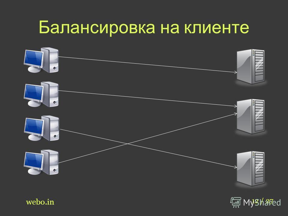Балансировка на клиенте 12 / 27 webo.in