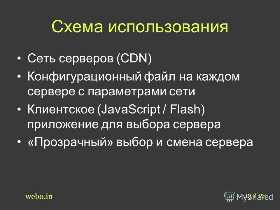 Схема использования 13 / 27 webo.in Сеть серверов (CDN) Конфигурационный файл на каждом сервере с параметрами сети Клиентское (JavaScript / Flash) приложение для выбора сервера «Прозрачный» выбор и смена сервера