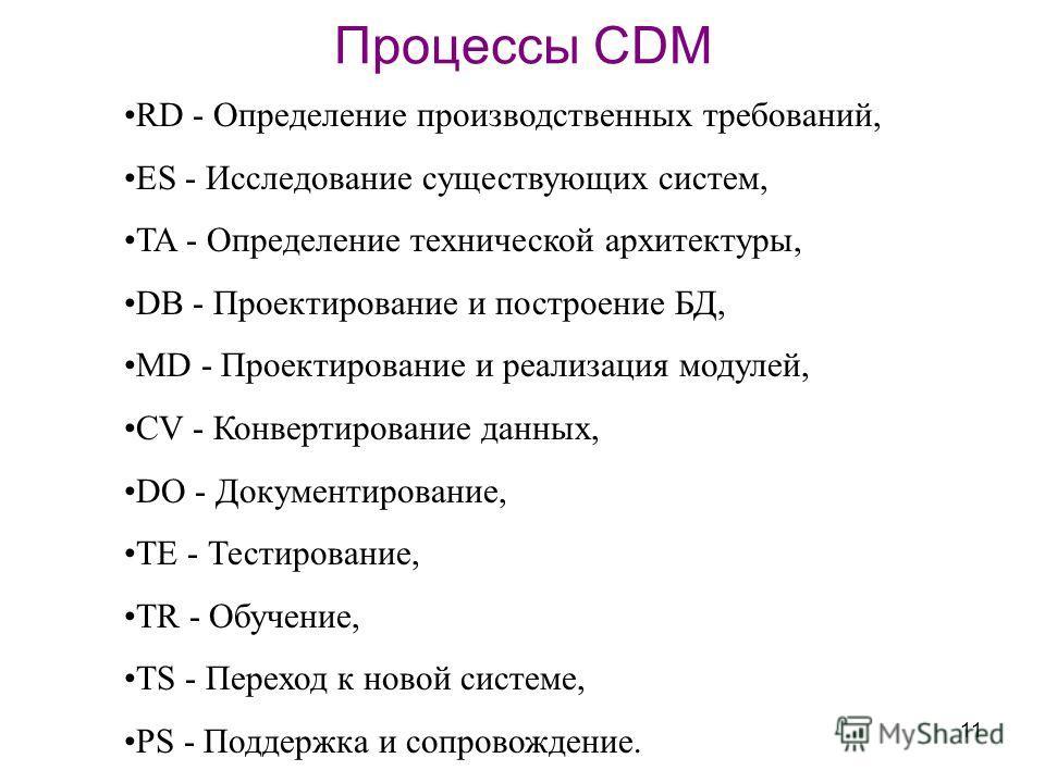 11 Процессы CDM RD - Определение производственных требований, ES - Исследование существующих систем, TA - Определение технической архитектуры, DB - Проектирование и построение БД, MD - Проектирование и реализация модулей, CV - Конвертирование данных,
