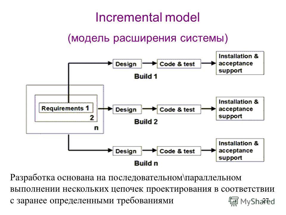 27 Incremental model (модель расширения системы) Разработка основана на последовательном\параллельном выполнении нескольких цепочек проектирования в соответствии с заранее определенными требованиями