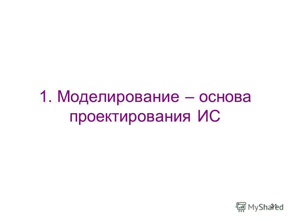 31 1. Моделирование – основа проектирования ИС