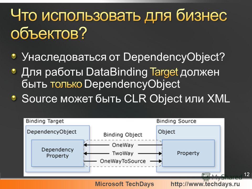 Microsoft TechDayshttp://www.techdays.ru 12