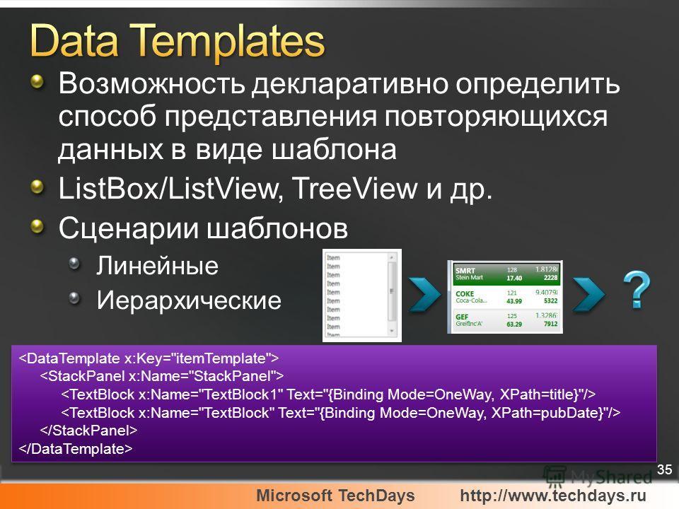 Microsoft TechDayshttp://www.techdays.ru 35 Возможность декларативно определить способ представления повторяющихся данных в виде шаблона ListBox/ListView, TreeView и др. Сценарии шаблонов Линейные Иерархические