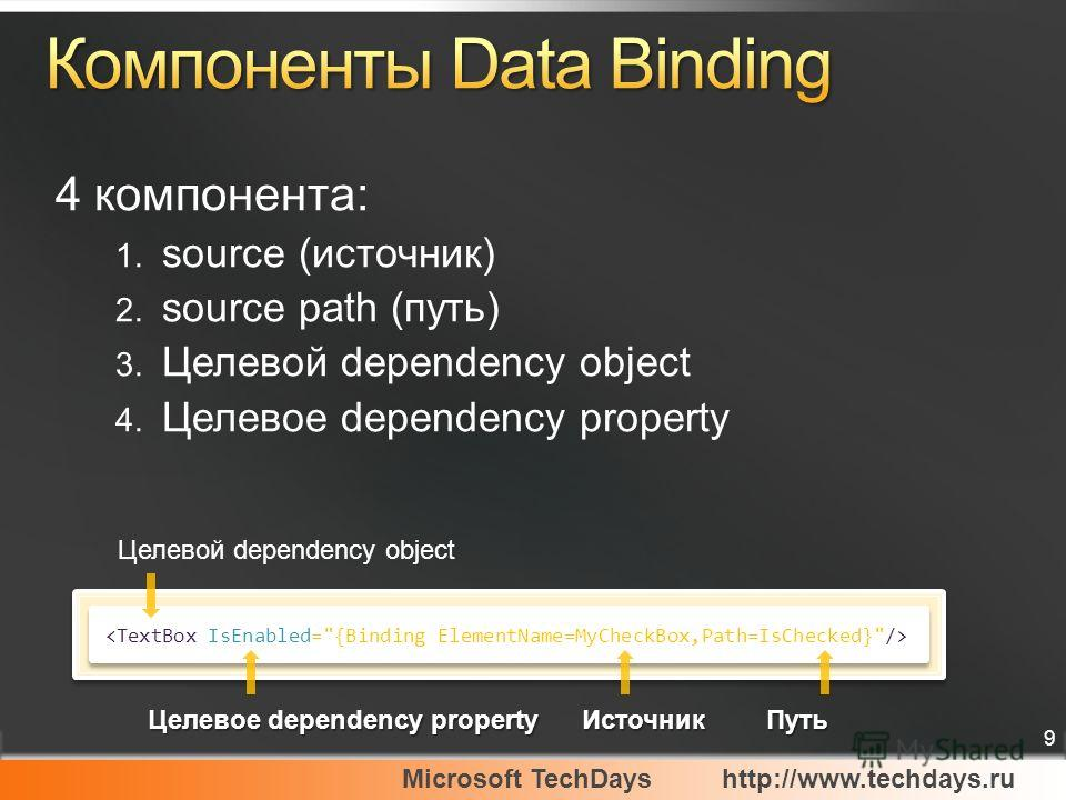 9 4 компонента: 1. source (источник) 2. source path (путь) 3. Целевой dependency object 4. Целевое dependency property Целевое dependency property Путь Целевой dependency object Источник