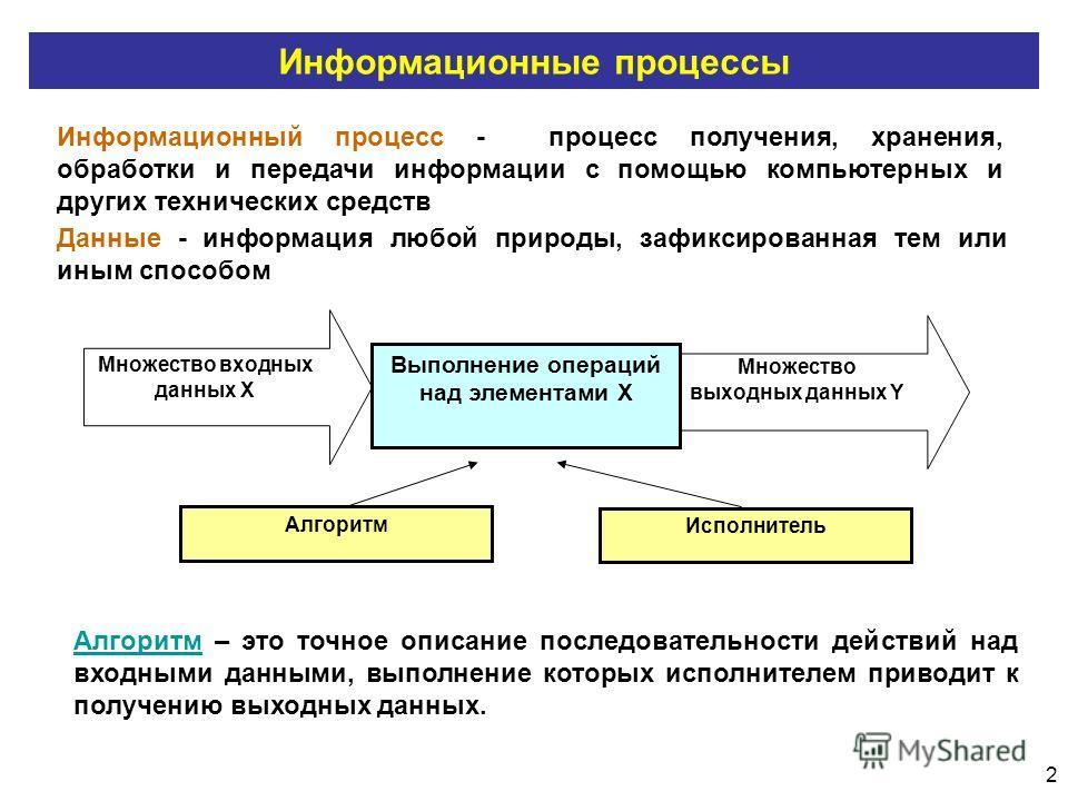 2 Информационные процессы Информационный процесс - процесс получения, хранения, обработки и передачи информации с помощью компьютерных и других технических средств Данные - информация любой природы, зафиксированная тем или иным способом АлгоритмАлгор