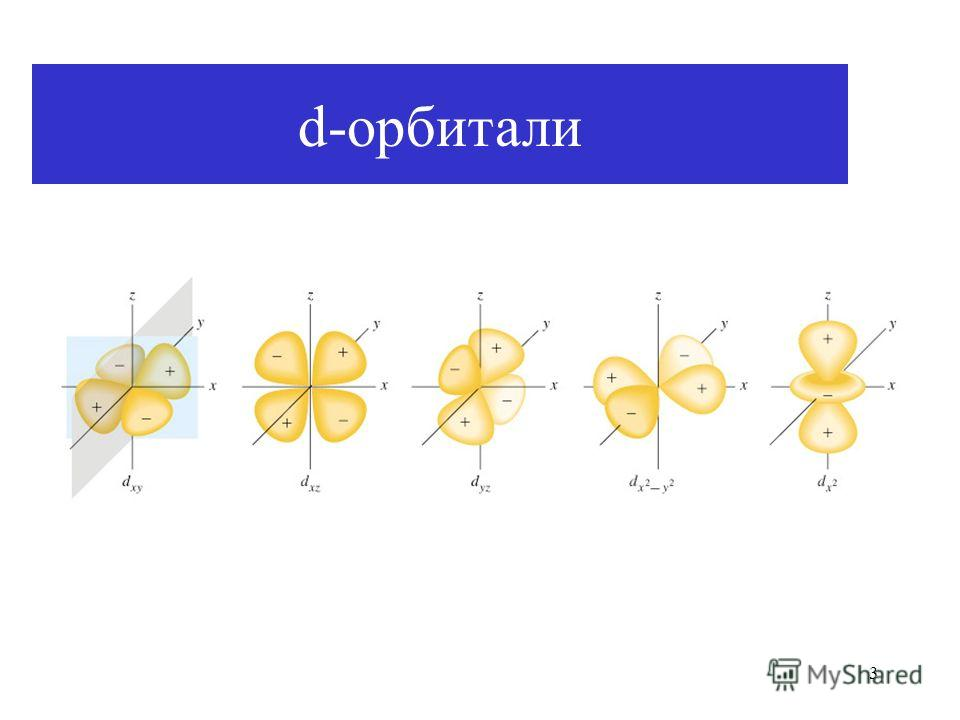 3 d Orbitalsd-орбитали