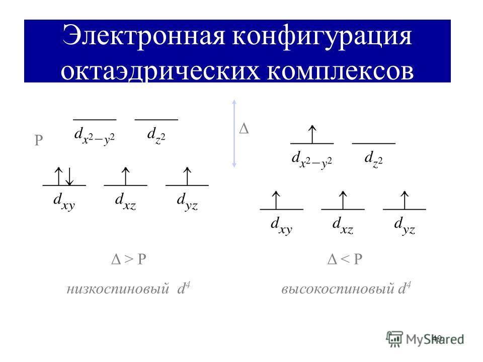 49 Электронная конфигурация октаэдрических комплексов Δ > P низкоспиновый d 4 Δ < P высокоспиновый d 4 Δ P