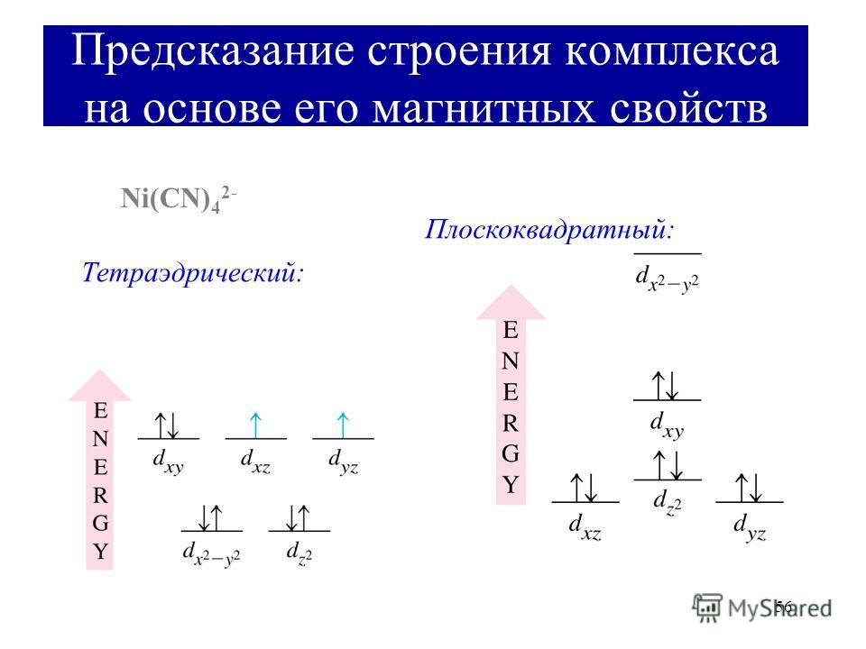 56 Предсказание строения комплекса на основе его магнитных свойств Тетраэдрический: Плоскоквадратный: Ni(CN) 4 2-