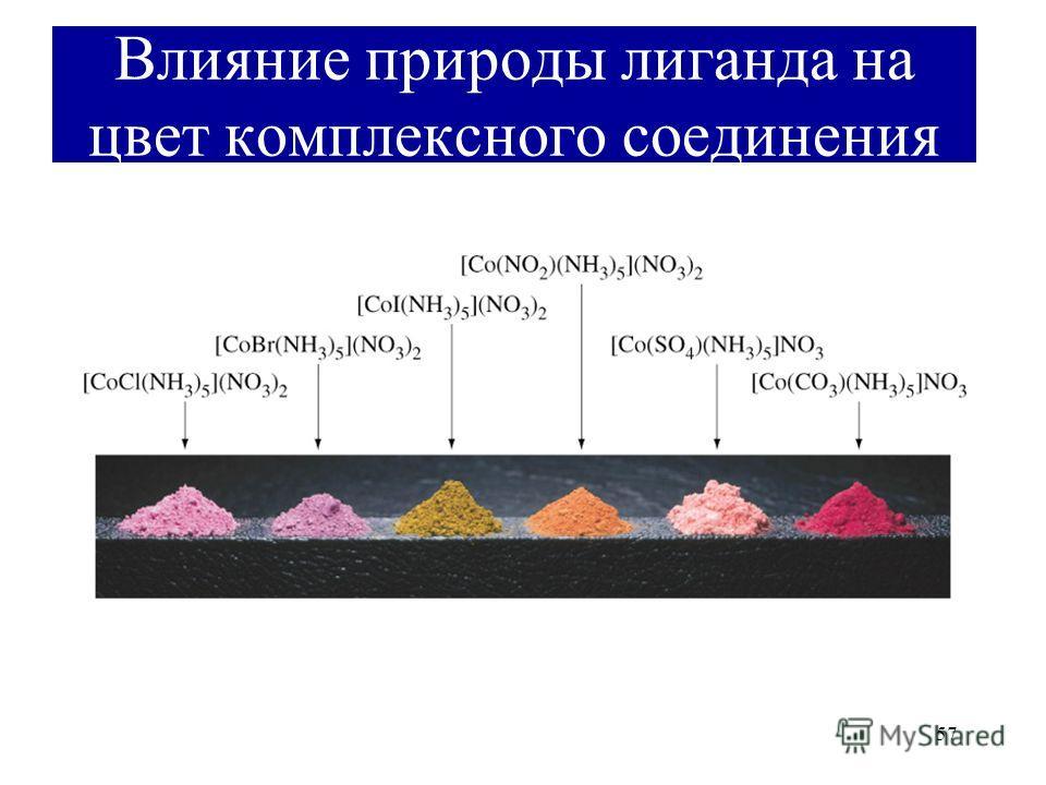 57 Влияние природы лиганда на цвет комплексного соединения