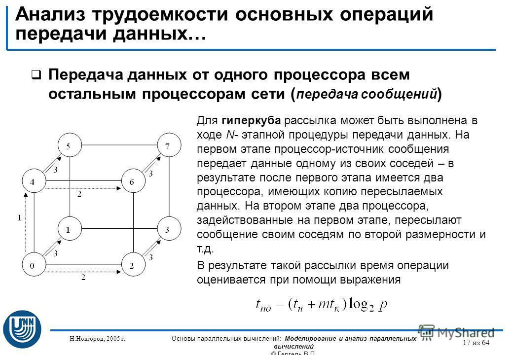 Н.Новгород, 2005 г. Основы параллельных вычислений: Моделирование и анализ параллельных вычислений © Гергель В.П. 17 из 64 Передача данных от одного процессора всем остальным процессорам сети ( передача сообщений ) Для гиперкуба рассылка может быть в