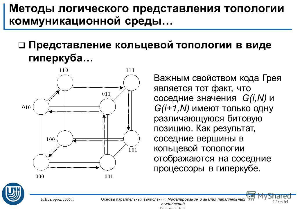 Н.Новгород, 2005 г. Основы параллельных вычислений: Моделирование и анализ параллельных вычислений © Гергель В.П. 47 из 64 Представление кольцевой топологии в виде гиперкуба… Важным свойством кода Грея является тот факт, что соседние значения G(i,N)