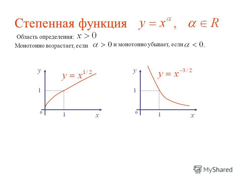 Степенная функция Область определения: Монотонно возрастает, если и монотонно убывает, если