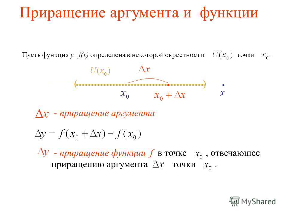 Пусть функция y=f(x) определена в некоторой окрестности точки x. (). Приращение аргумента и функции - приращение аргумента - приращение функции f в точке, отвечающее приращению аргумента точки.