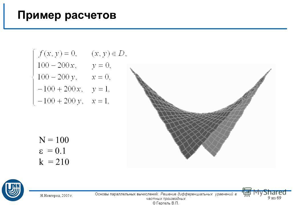 Н.Новгород, 2005 г. Основы параллельных вычислений: Решение дифференциальных уравнений в частных производных © Гергель В.П. 9 из 69 Пример расчетов N = 100 = 0.1 k = 210