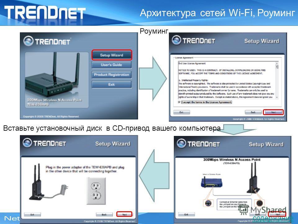 Роуминг Вставьте установочный диск в CD-привод вашего компьютера Архитектура сетей Wi-Fi, Роуминг содержание