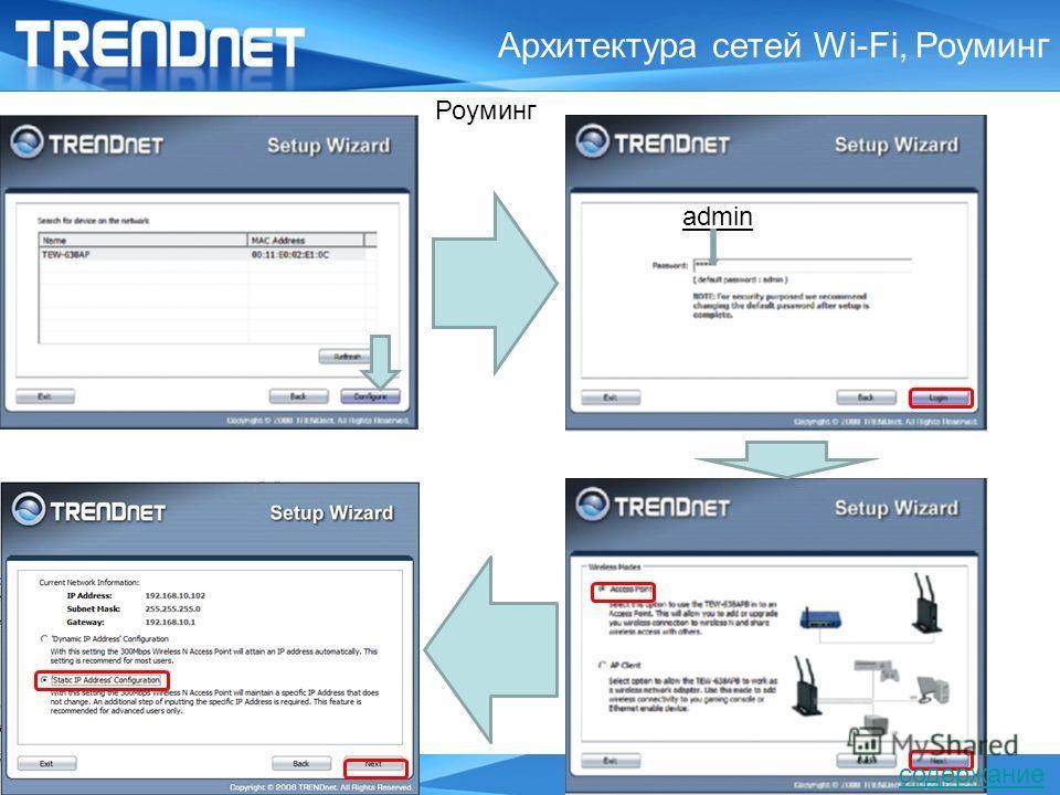 admin Роуминг Архитектура сетей Wi-Fi, Роуминг содержание