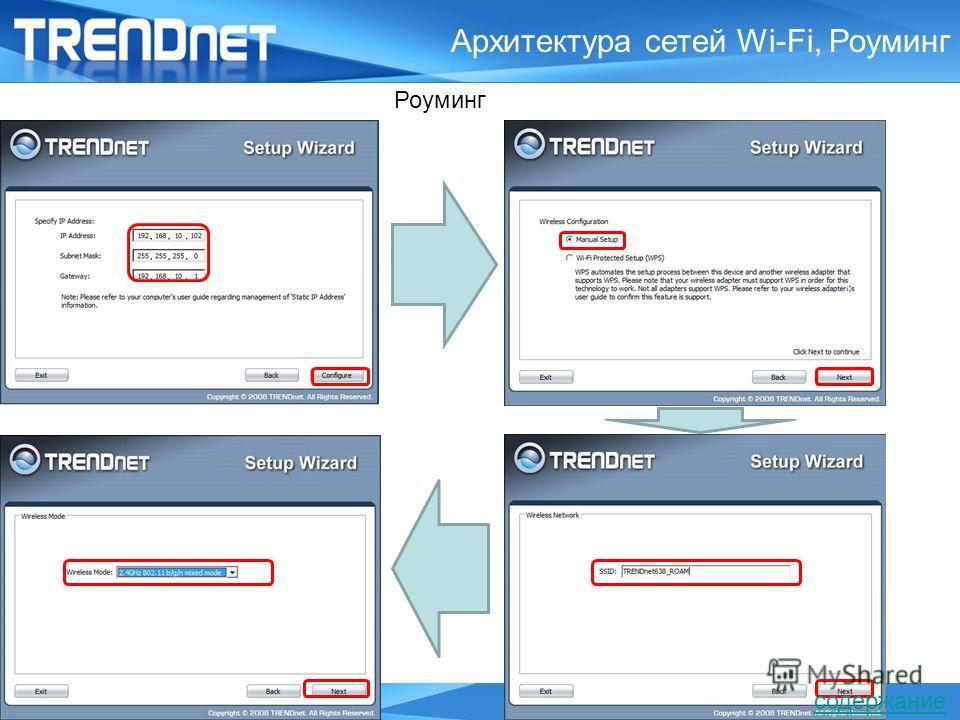 Роуминг Архитектура сетей Wi-Fi, Роуминг содержание
