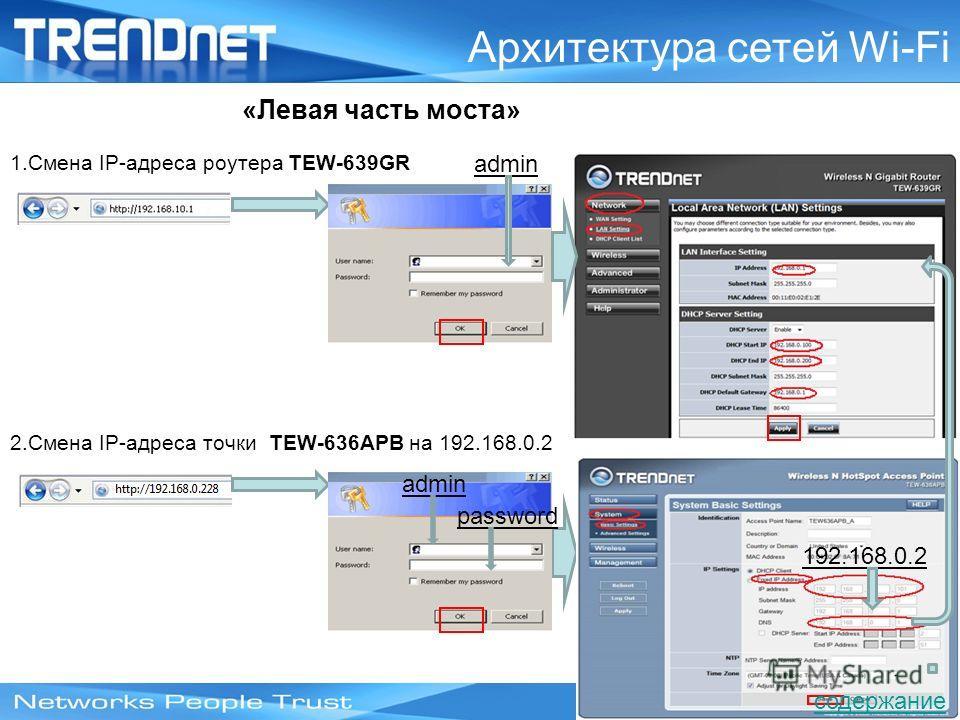 Архитектура сетей Wi-Fi 1.Смена IP-адреса роутера TEW-639GR admin 2.Смена IP-адреса точки TEW-636APB на 192.168.0.2 admin password 192.168.0.2 «Левая часть моста» содержание