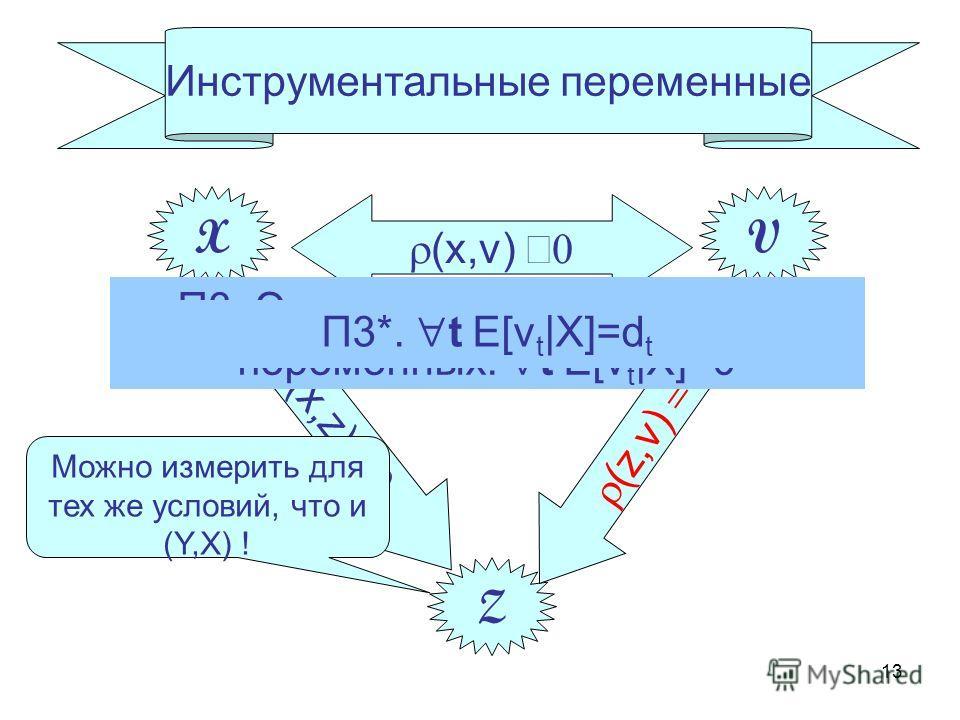 13 Инструментальные переменные XV (x,v) Z (x,z) (z,v) П3. Экзогенность независимых переменных: t E[v t  X]=0 П3*. t E[v t  X]=d t Можно измерить для тех же условий, что и (Y,X) !