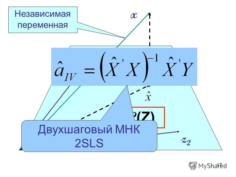 17 z1z1 x Независимая переменная L (Z) z2z2 Двухшаговый МНК 2SLS