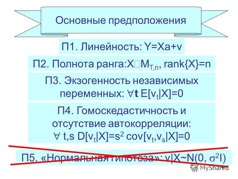 4 Основные предположения П1. Линейность: Y=Xa+v П2. Полнота ранга:X M T,n, rank{X}=n П3. Экзогенность независимых переменных: t E[v t |X]=0 П4. Гомоскедастичность и отсутствие автокорреляции: t,s D[v t |X]=s 2 cov[v t,v s |X]=0 П5. «Нормальная гипоте