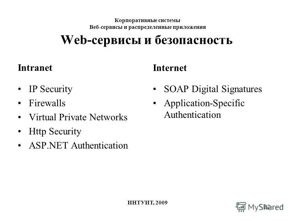 22 Корпоративные системы Веб-сервисы и распределенные приложения ИНТУИТ, 2009 Web-сервисы и безопасность Intranet Internet IP Security Firewalls Virtual Private Networks Http Security ASP.NET Authentication SOAP Digital Signatures Application-Specifi