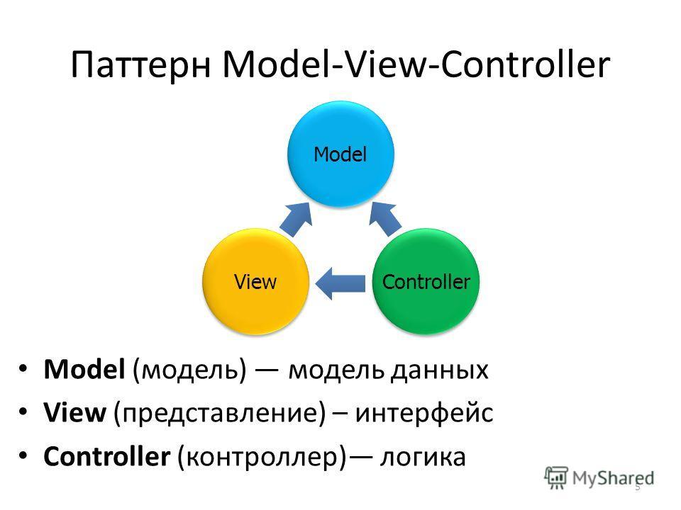 5 Паттерн Model-View-Controller Model (модель) модель данных View (представление) – интерфейс Controller (контроллер) логика Model View Controller