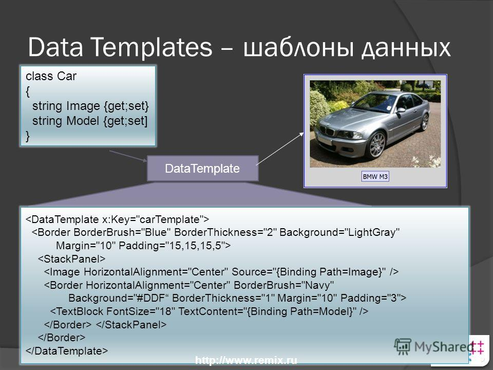 Data Templates – шаблоны данных DataTemplate class Car { string Image {get;set} string Model {get;set] }
