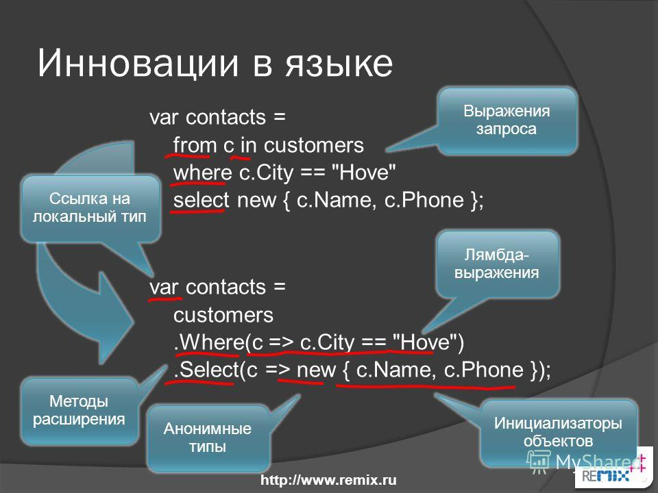 Инновации в языке var contacts = from c in customers where c.City ==